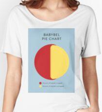 Babybel Pie Chart Women's Relaxed Fit T-Shirt