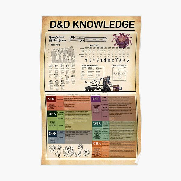 D&D DnD Knowledge, Dungeons and Dragons Fans Poster