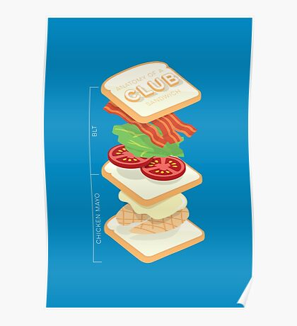 Anatomy of a Club Sandwich Poster