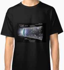 WMAP: Our Inflationary Universe Classic T-Shirt