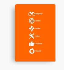 USER CENTRIC DESIGN / THINKING Canvas Print