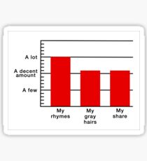 Rhymes to Gray Hairs Bar Graph Sticker