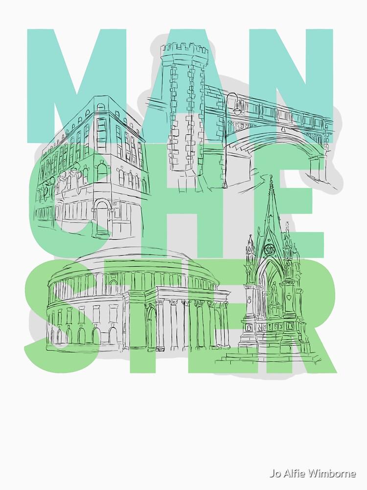 Manchester, UK by CapnAlfie