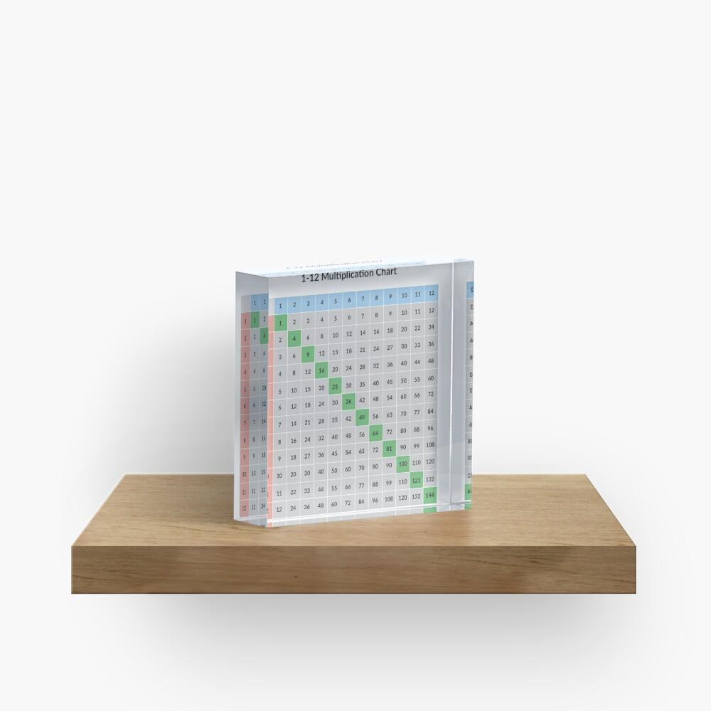Multiplication table Acrylic Block