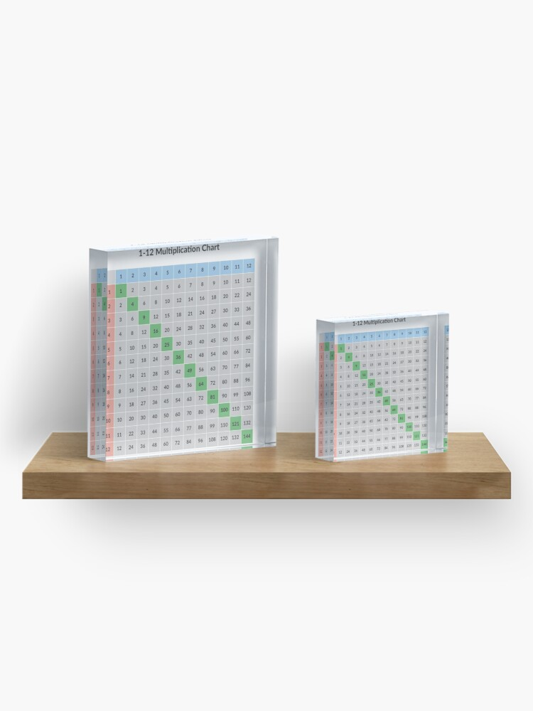 Alternate view of Multiplication table Acrylic Block