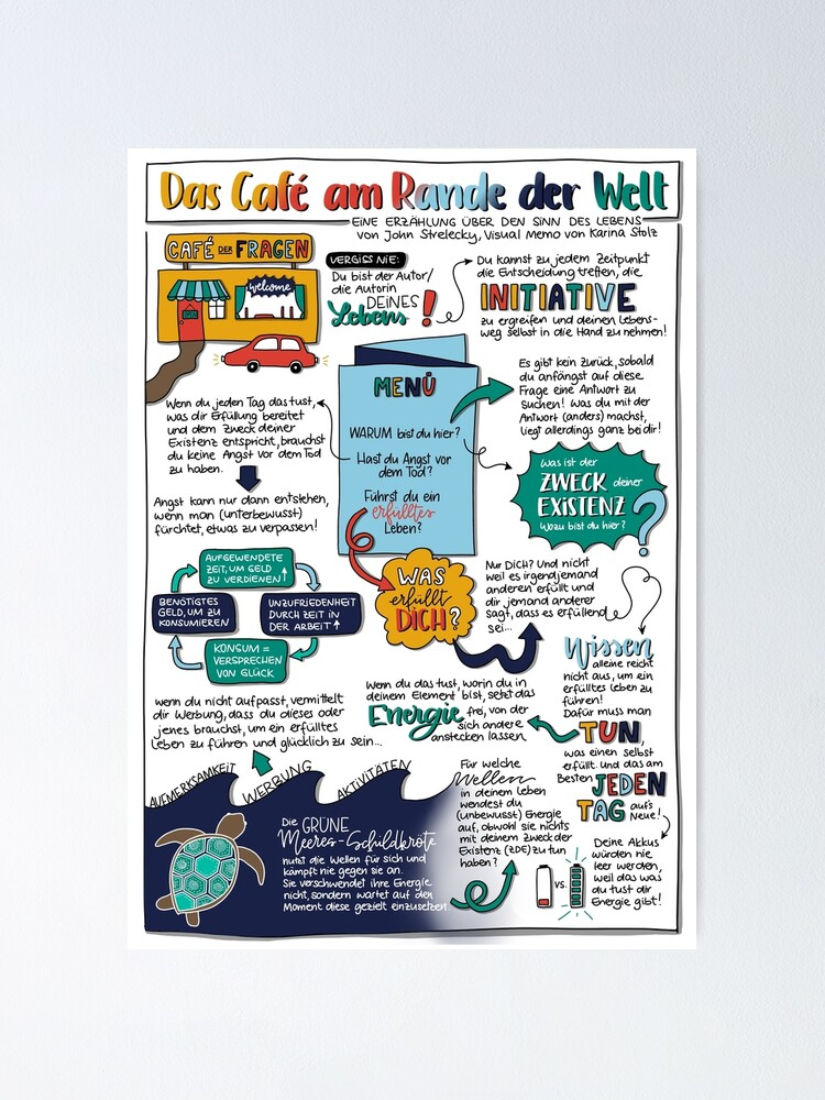 """Alternative Ansicht von Visual Memo: """"Das Café am Rande der Welt"""" Poster"""