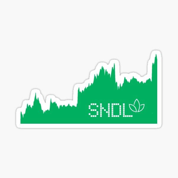 SNDL Sundial Growers in Black Sticker