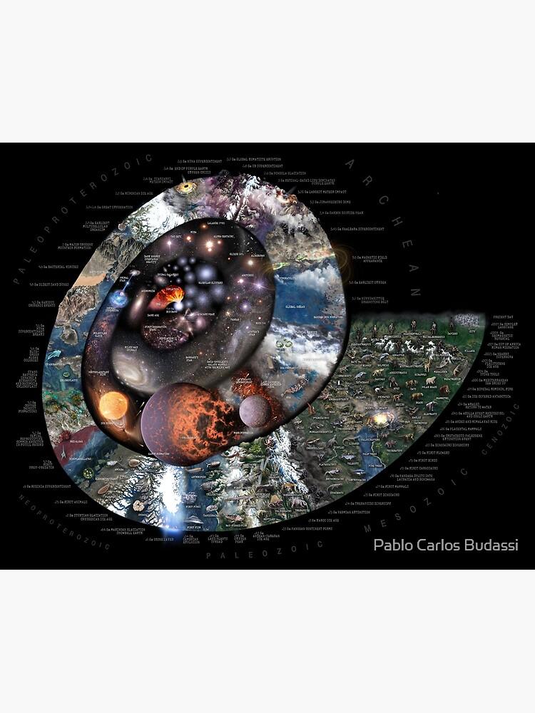 Nature Timespiral by pablocbudassi