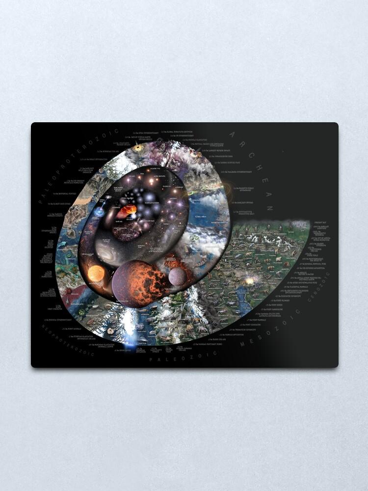 Alternate view of Nature Timespiral Metal Print