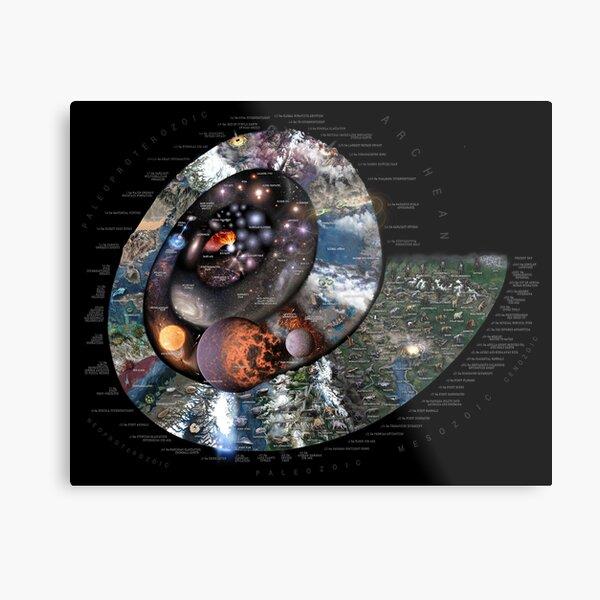 Nature Timespiral Metal Print