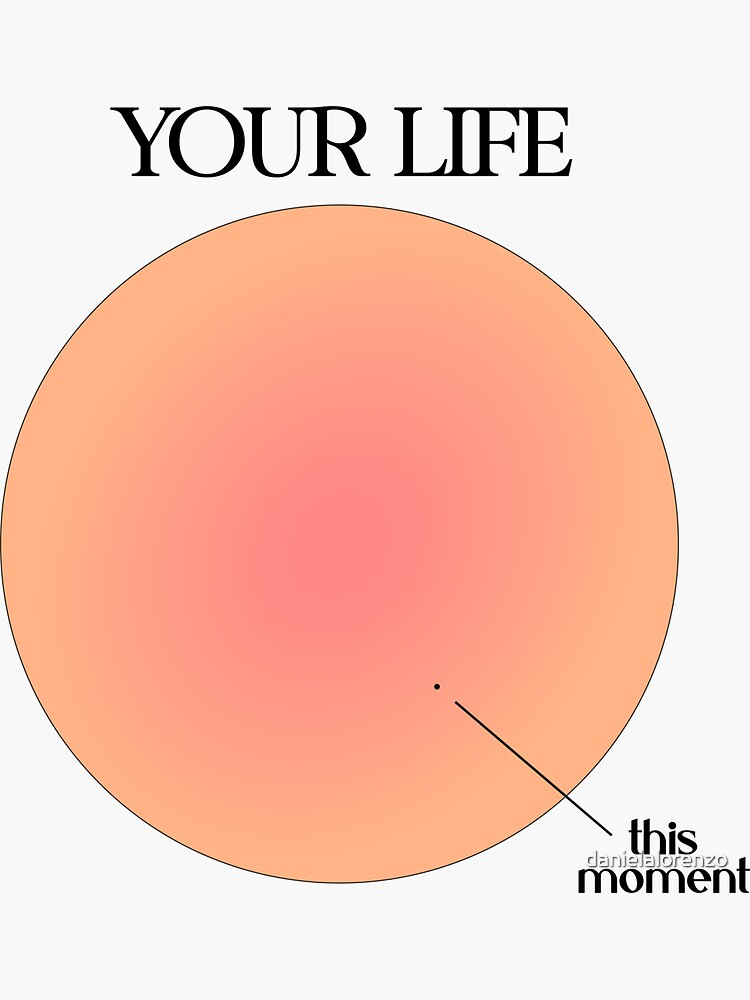 Your Life vs This Moment Visualization by danielalorenzo