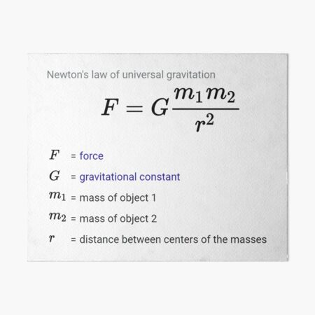 Newton's law of universal gravitation Art Board Print