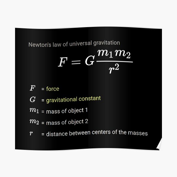 Newton's law of universal gravitation Poster