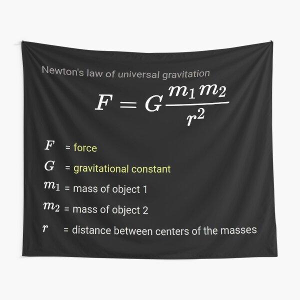 Newton's law of universal gravitation Tapestry