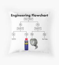 How to Engineer! Throw Pillow