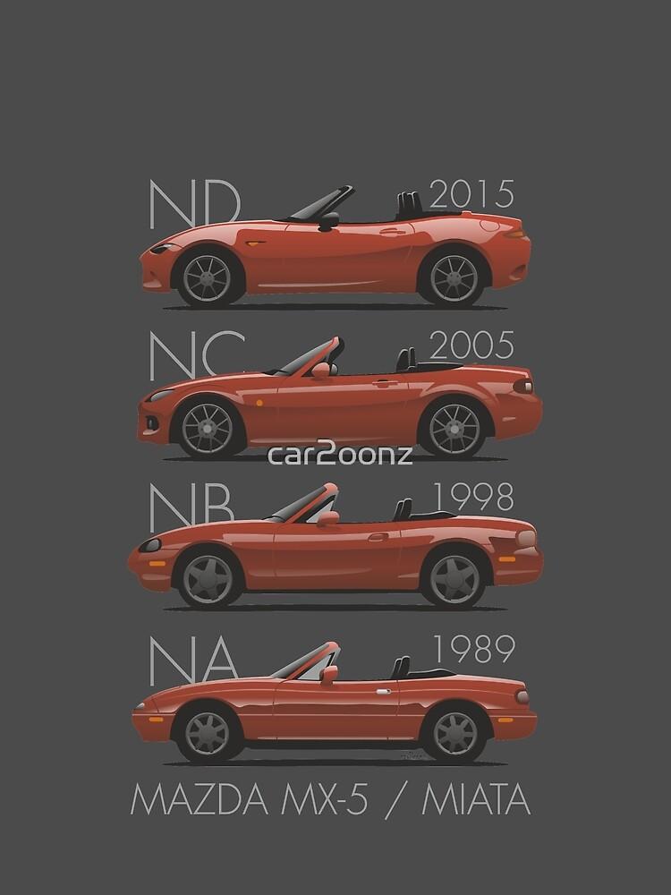 Mazda MX-5 evolution by car2oonz