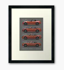 Mazda MX-5 evolution Framed Print