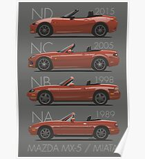 Mazda MX-5 Entwicklung Poster