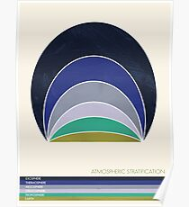 Earth's Atmosphere Poster