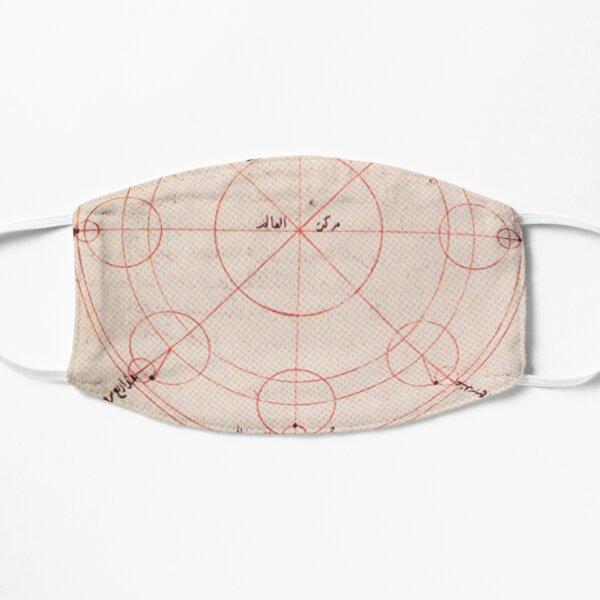 Ibn-al-Shatir's #Lunar #Model #IbnalShatir #Astronomy Small Mask
