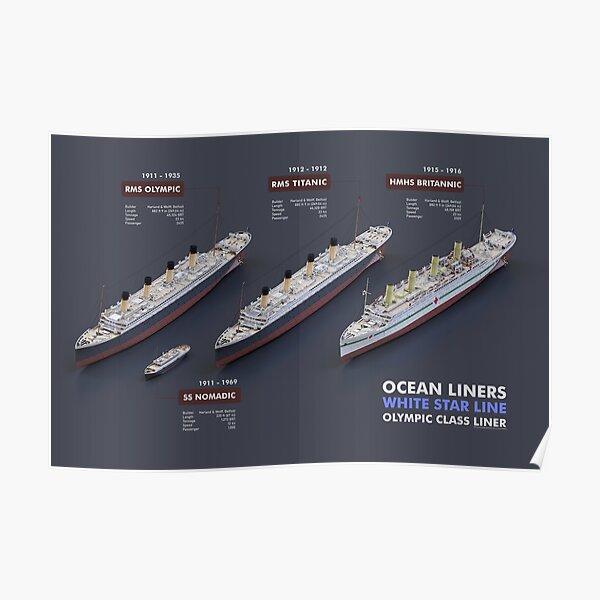 Transatlánticos - White Star Line Póster