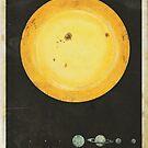 Planetary Arrangement by heatherlandis