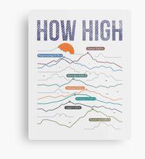 how high Metal Print
