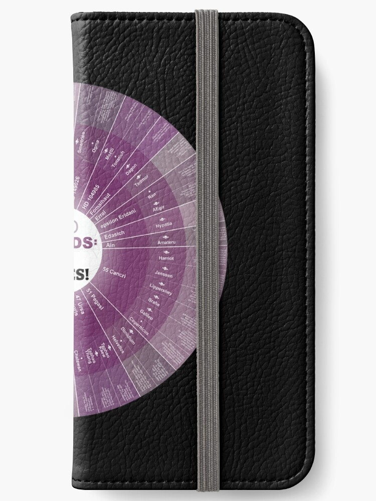 ExoPlanets and Star Name Chart! by MGR Productions
