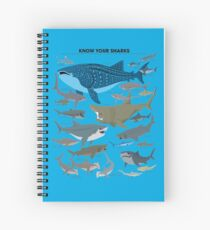 Know Your Sharks Spiral Notebook