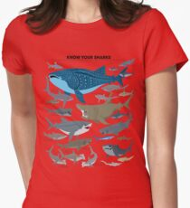 Know Your Sharks Womens Fitted T-Shirt