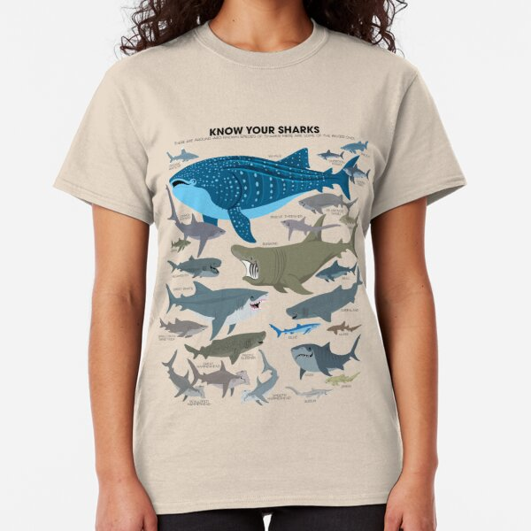 Know Your Sharks Classic T-Shirt