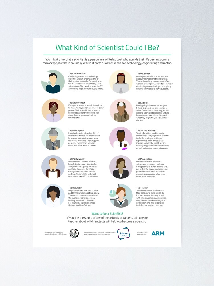 Alternate view of Ten Types of Scientist Poster