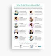 Ten Types of Scientist Canvas Print