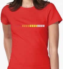 Roland 808 Womens Fitted T-Shirt