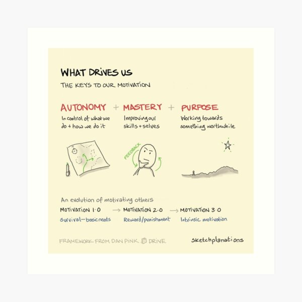 What Drives Us Art Print