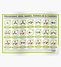 A Guide to Common Polyatomic Ions Poster