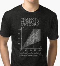Chances of Seeing a Unicorn Tri-blend T-Shirt