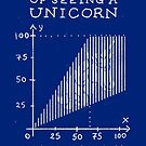 Chances of Seeing a Unicorn by c0y0te7