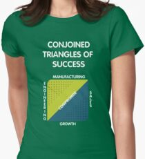 Conjoined Triangles of Success - Silicon Valley Women's Fitted T-Shirt