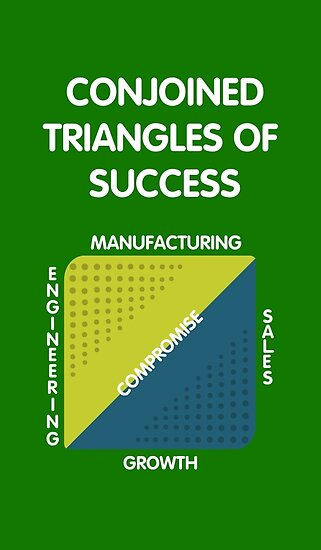 Quot Conjoined Triangles Of Success Silicon Valley Quot Poster