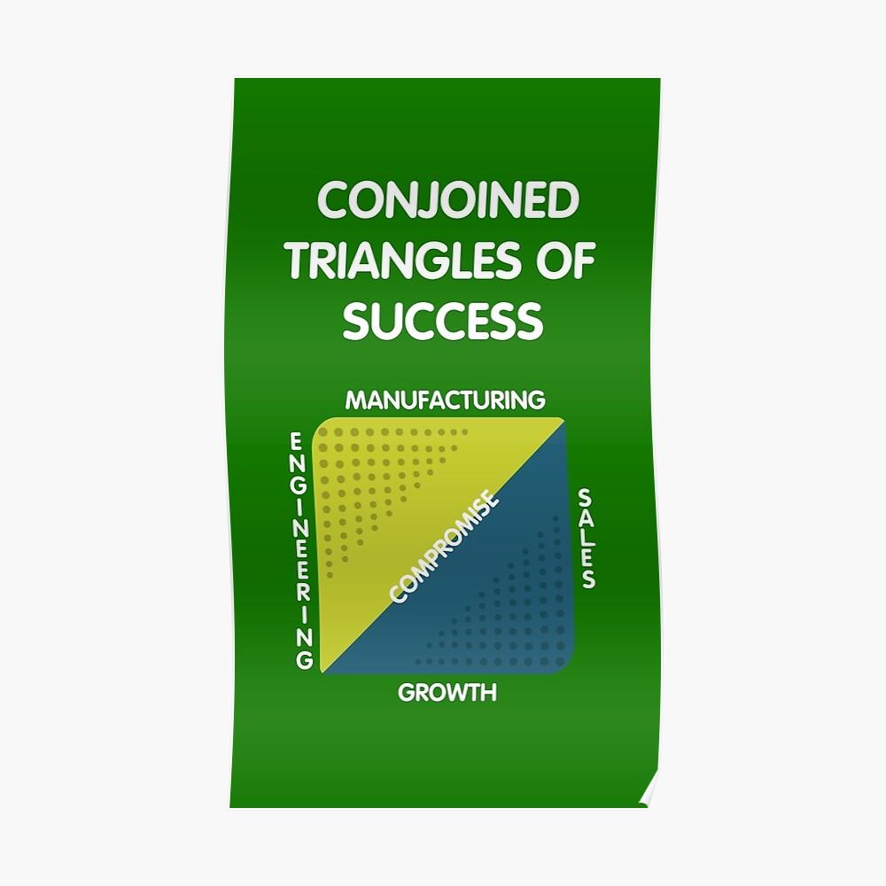 Verbundene Dreiecke des Erfolgs - Silicon Valley Poster