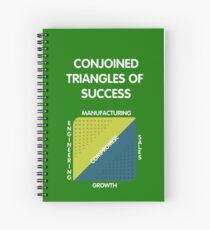 Conjoined Triangles of Success - Silicon Valley Spiral Notebook
