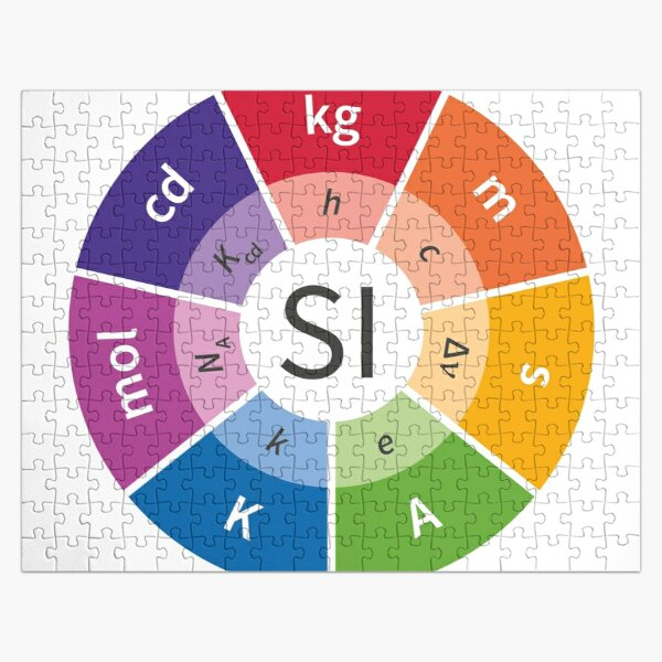 SI - International System of Units, System of measurement Jigsaw Puzzle