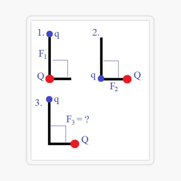 Physics Problem Transparent Sticker