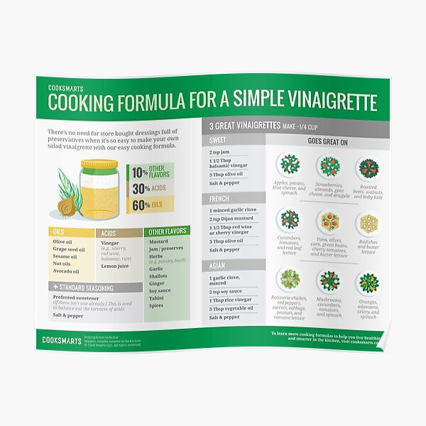 Cook Smarts' Simple Vinaigrette Cooking Formula Poster
