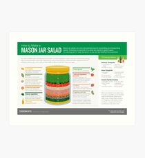 Cook Smarts' How to Make a Mason Jar Salad Art Print
