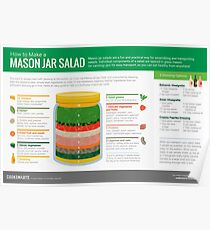 Cook Smarts' How to Make a Mason Jar Salad Poster