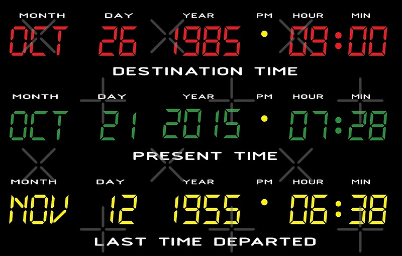 How Time Travel Works In Back To The Future