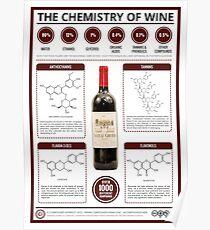 Die wichtigsten Chemikalien in Rotwein Poster
