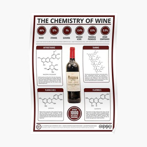 Les principaux produits chimiques dans le vin rouge Poster